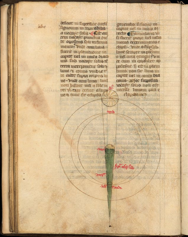 Giovanni Sacrobosco (Halifax, Yorkshire fine del XII secolo - Parigi 1244 o 1256) Tractatus de Sphaera: diagrammi sulle relazioni Sole-Terra-Luna XIV secolo manoscritto membranaceo, f. 24v Biblioteca Medicea Laurenziana, Firenze I John of Holywood (Halifax, Yorkshire late 12th century - Paris 1244 or 1256) Tractatus de Sphaera: diagrams on the relationships between Sun, Earth and Moon 14th century parchment Ms, f. 24v Biblioteca Medicea Laurenziana, Firenze